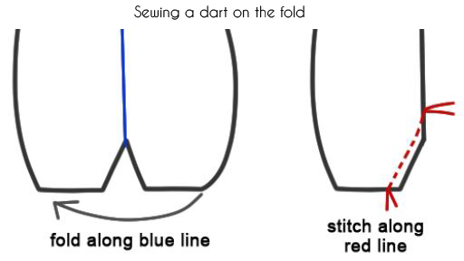 Tips on sewing darts
